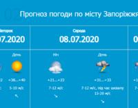 Чрезвычайная жара, грозы и немного дождей: какая погода ждет запорожцев на следующей неделе
