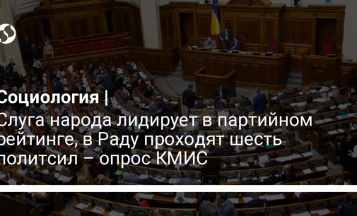 Слуга народа лидирует в партийном рейтинге, в Раду проходят шесть политсил – опрос КМИС