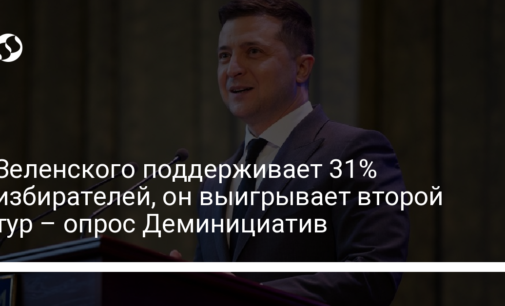 Зеленского поддерживает 31% избирателей, он выигрывает второй тур – опрос Деминициатив