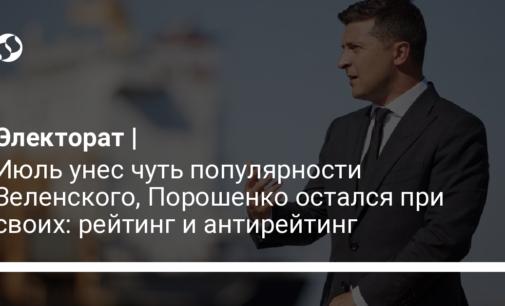 Июль унес чуть популярности Зеленского, Порошенко остался при своих: рейтинг и антирейтинг