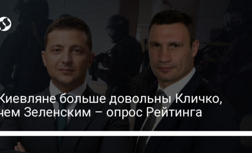 Киевляне больше довольны Кличко, чем Зеленским – опрос Рейтинга