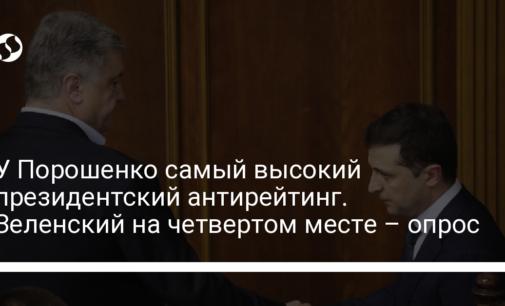 У Порошенко самый высокий президентский антирейтинг. Зеленский на четвертом месте – опрос